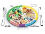 Парк-отель Аврора - иконка «питание» в Осинниках